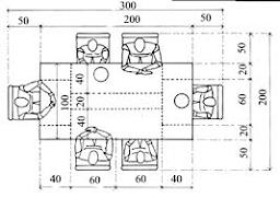 Medidas de cadeiras e mesas p gina 2 chair table for Arquitectura de interiores a distancia