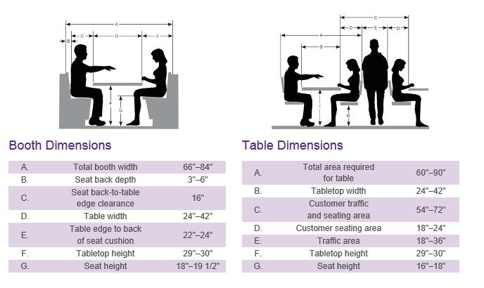 Medidas de bancos cadeiras para restaurante chair for Bancos de cocina a medida